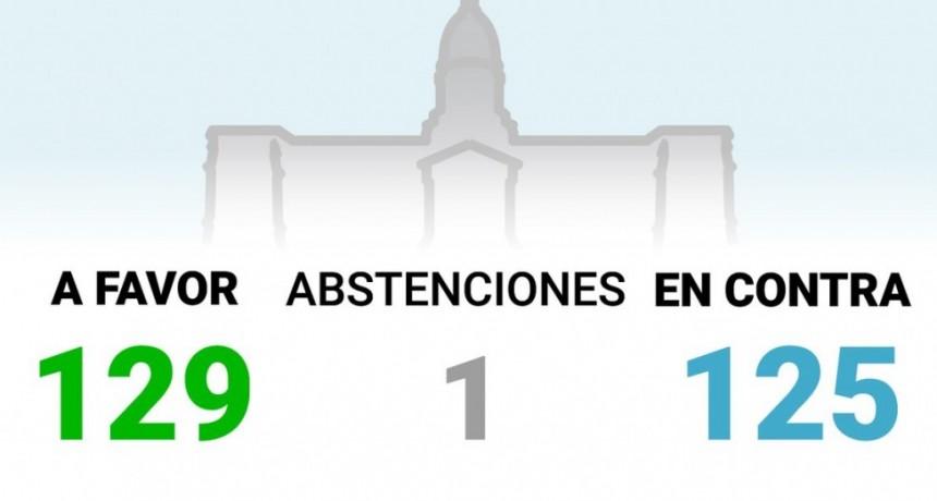 Aborto: uno por uno, cómo votaron los diputados